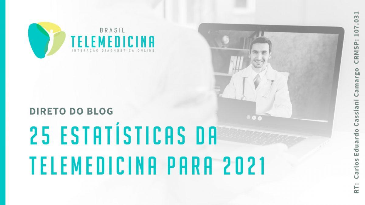 BrasilTelemedicina_Blog_25_Estatísticas_Compartilhamento-1200x675.jpg